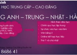 Học tiếng Trung Quốc ở Kiến An