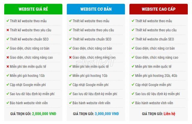 Gói thiết kế website trọn gói giá rẻ